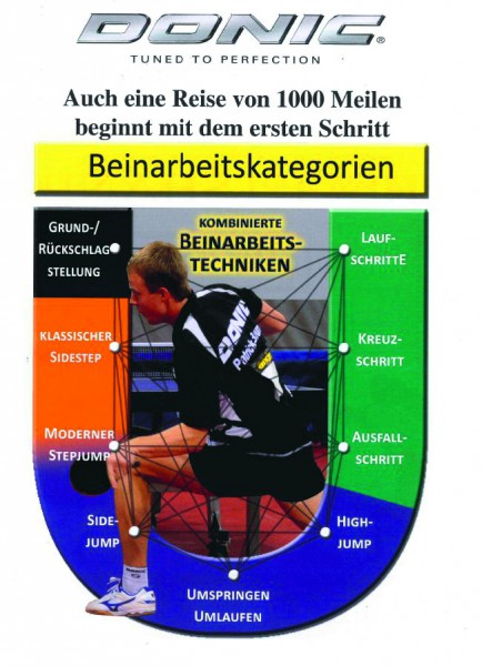 DONIC Trainingsbanner Dima-Patti